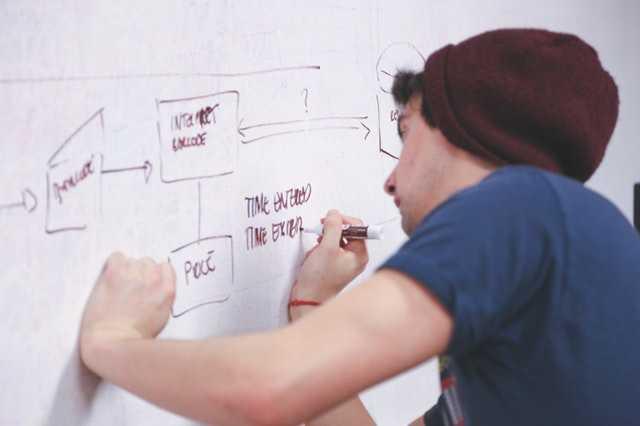 Concevoir l'arborescence de son site web